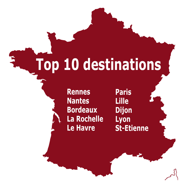 top-10-destinations-demeclair